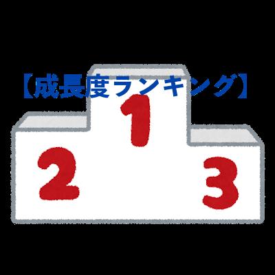 【ヒロアカ】ヒロアカ成長度ランキングTOP10【考察】